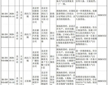 北京市生态环境部强化监督定点帮扶督办问题清单(2020年1月1日至1月14日)