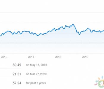国际油价断崖式下跌,海上风电是喜是忧?