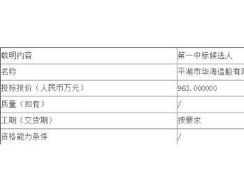 中标丨华海造船963万中标海上风电场运维巡检船项目