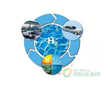氢能源已来,塑料管道准备好了吗?