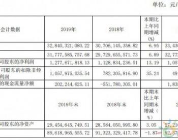 東方電氣2019年實現營收328.40億元,凈利同比增長13.19%
