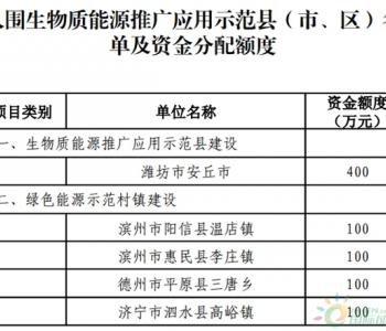 山東省公布2020年度能源節約專項資金名單
