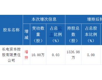 黔源电力:前十大股东增持10万股票,占总股本0.03%