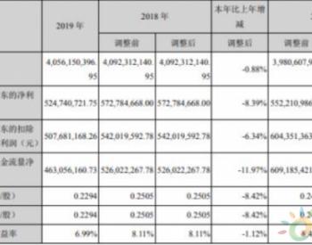 靖远煤电2019年净利5.25亿下滑8%