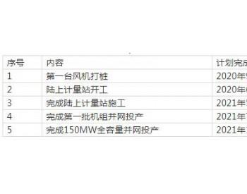 招标 | 150MW!华能浙江瑞安1号海上风电场项目工程施工监理预招标