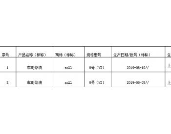 上海市抽查40批次<em>车用柴油</em>产品 不合格2批次