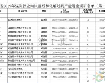 云南省2019年煤炭行业淘汰落后和化解过剩产能退出