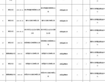 陕西省抽查水泥产品20批次样品 全部合格