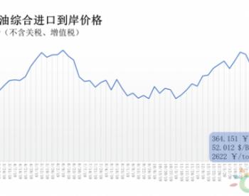2020年3月23日-29日中国原油综合进口到岸价364.15