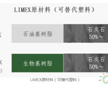TBM开始在中国销售可替代塑料制品的创新环保材料LIMEX