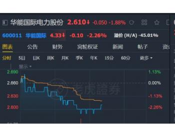 """<em>华能国际</em>电力股份""""跑输大市""""评级 下调目标价至2.4港元"""