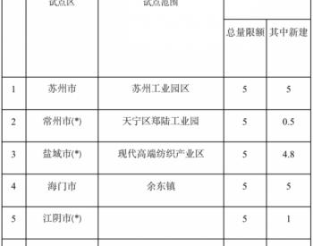 江苏省<em>分布式发电市场</em>化交易试点推进及意义