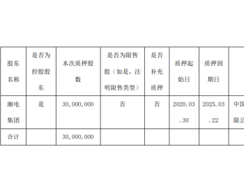 ST<em>湘电</em>股东<em>湘电</em>集团质押3000万股 用于补充流动资金
