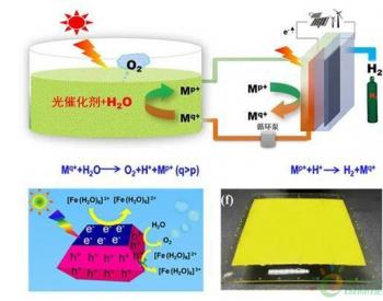 """""""氢农场""""策略下,太阳能水分解<em>制氢效率</em>创新高"""