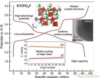 <em>俄罗斯</em>科学家研发新型钛基阴极材料 可用于金属离子电池