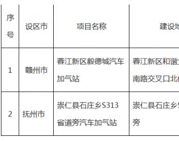 江西省能源局关于赣州、抚州市共2座汽车加气站项目合规性审查结果的公示