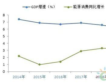 《中國能源發展報告2020》重磅發布!