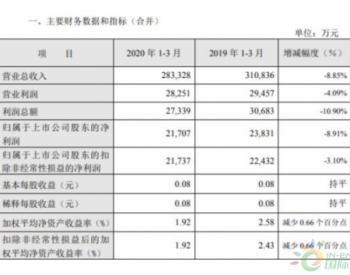 深圳<em>燃气</em>2020年第一季度净利2.17亿 同比下滑8.91%