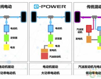 e-POWER或将国产 <em>东风日产</em>将投产增程式发动机车型