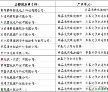 晶科、天合、隆基、晶澳、东方日升等入选国家电投光伏电池组件合格供应商名录