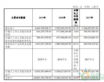 <em>上海环境</em>2019年净利6.16亿增长6.65% 固废处理业务量增加所致