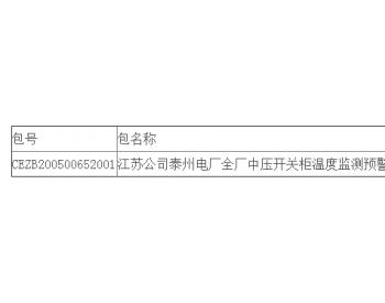 中标|江苏公司江苏泰州电厂全厂中压开关柜温度监测预警系统<em>改造</em>公开招标中标结果公告
