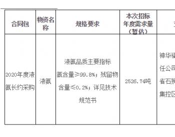 招标 | 福建公司福建鸿山电厂2020年度液氨长约采购公开招标项目招标公告