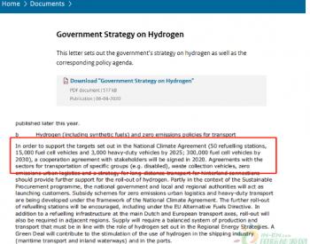 2030年完成30万辆FCEV!<em>荷兰</em>国家氢能政策规划发布