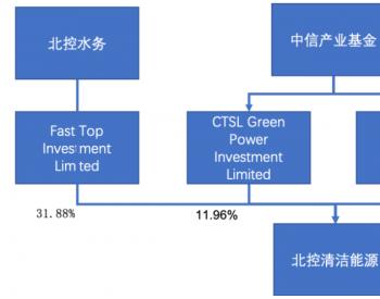 净利润下降45%是开始还是结束?——<em>北控清洁能源</em>年报解读