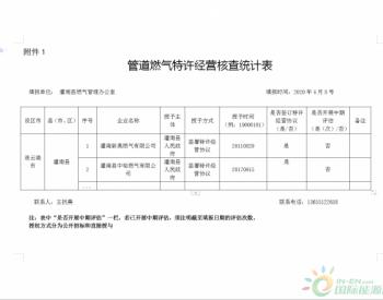 江苏省灌南县天然气、液化气供应点公示名录