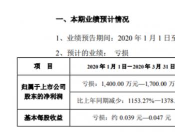 <em>大通燃气</em>第一季度亏损1400万至1700万 工商业用气量和安装户数减少