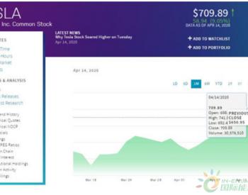 特斯拉股价4月14日再涨9%市值已超过1300亿美元
