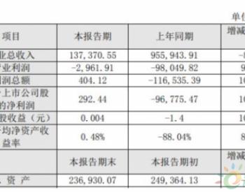 顺钠股份2019年盈利292.44万元扭亏为盈 输配电产品利润同比增加