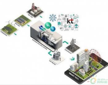 韩国电信与斗山合作燃料电池智能综合能源管理平台