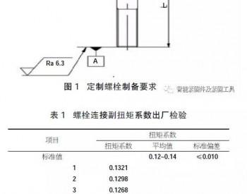 <em>风电</em>机组高强度螺栓扭矩拧紧工艺研究