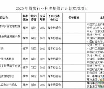 国家煤矿安监局关于下达2020年煤炭<em>行业标准</em>制<em>修订</em>计划项目的通知