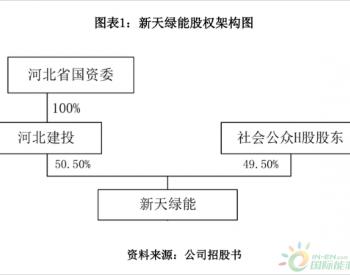 新天<em>绿能</em>IPO观察:内控欠佳曾多次遭罚 欠款超200亿现金流承压