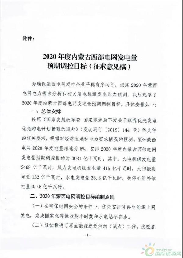 国际资讯_风电保障小时数仅1500小时!内蒙古发布《2020年度内蒙古西部电网 ...