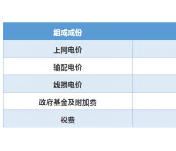 中国的电价贵不贵?