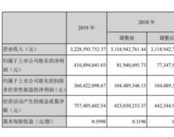 穗恒运A2019年净利4.11亿下滑431.23%<em>燃煤价格</em>同比下降