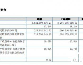 <em>蓝天燃气</em>2019年盈利3.26亿增长10%销售人员数量有所增长