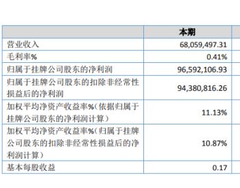 兴中能源2019年净利9659万增长15%增加<em>燃料油贸易</em>业务收入