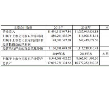 <em>淮河能源</em>2019年净利8.80亿 较上年同期增长111.55%