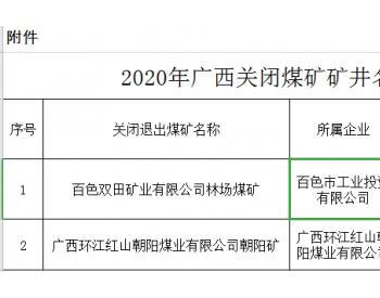 2020年广西<em>煤炭</em>行业化解<em>过剩产能</em>目标任务(第一批)