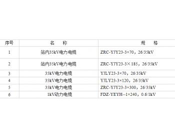 招标丨中广核江苏涟水唐集48MW风电场<em>电缆设备采购</em>招标公告