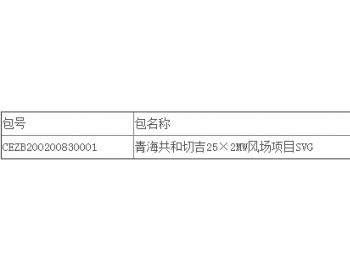 中标丨新风光中标科环集团<em>龙源工程</em>青海共和切吉25×2MW风场项目SVG公开招标