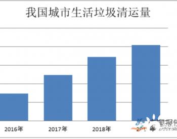生活<em>垃圾处理行业</em>政策及环境 2020年垃圾焚烧处理能力占比提升至54%