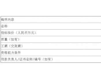 中标|科环集团联合动力2019年<em>风电</em>机组载荷控制<em>技术</em>评估服务(公开招标)中标候选人...