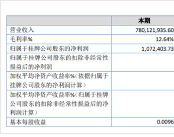西部重工2019年净利107.24万 塔筒销售订单增加