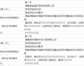 中标|华能福建霞浦<em>核电项目</em>厂外三通工程环保监测及验收项目中标候选人公示